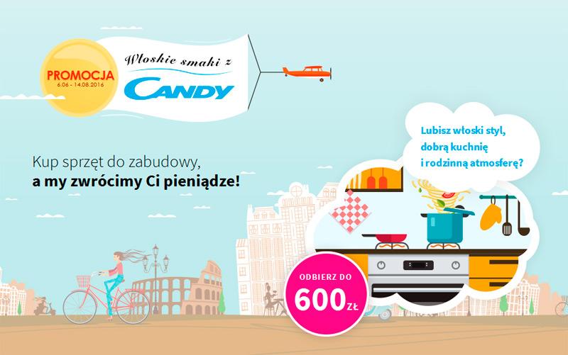 Promocja Candy – zwrot gotówki do 600 zł